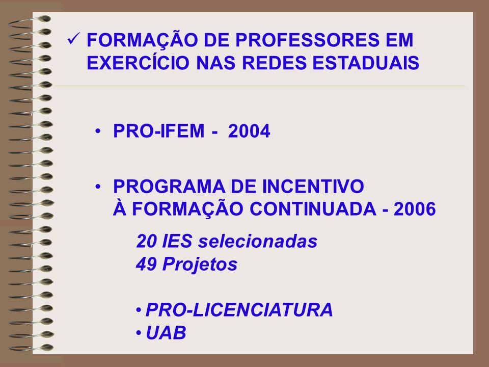 PRO-IFEM - 2004 PROGRAMA DE INCENTIVO À FORMAÇÃO CONTINUADA - 2006 FORMAÇÃO DE PROFESSORES EM EXERCÍCIO NAS REDES ESTADUAIS 20 IES selecionadas 49 Pro
