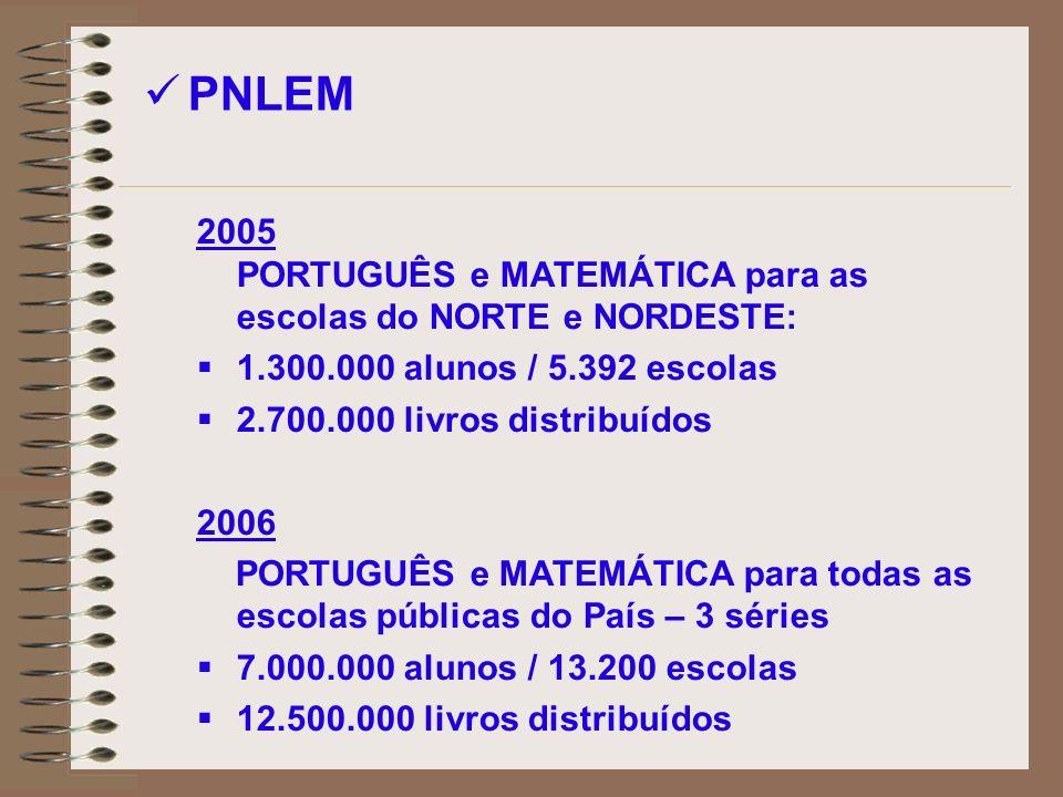 2005 PORTUGUÊS e MATEMÁTICA para as escolas do NORTE e NORDESTE: 1.300.000 alunos / 5.392 escolas 2.700.000 livros distribuídos 2006 PORTUGUÊS e MATEM
