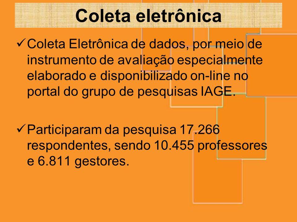 Coleta eletrônica Coleta Eletrônica de dados, por meio de instrumento de avaliação especialmente elaborado e disponibilizado on-line no portal do grup