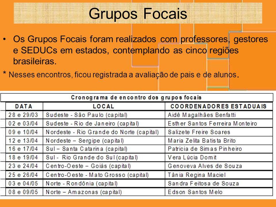 Grupos Focais Os Grupos Focais foram realizados com professores, gestores e SEDUCs em estados, contemplando as cinco regiões brasileiras. * Nesses enc