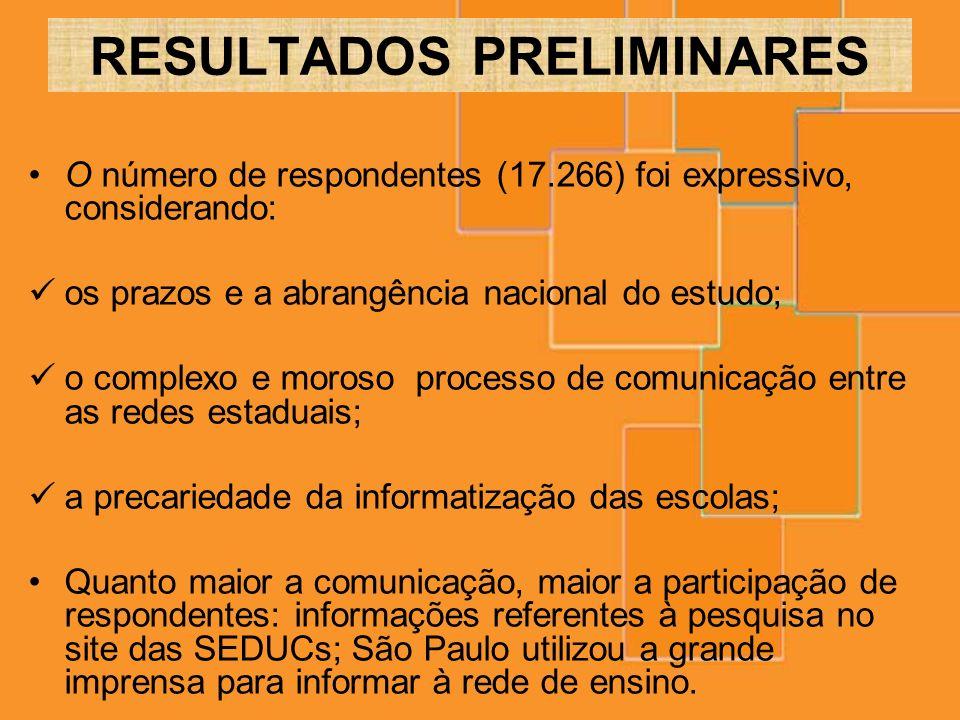RESULTADOS PRELIMINARES O número de respondentes (17.266) foi expressivo, considerando: os prazos e a abrangência nacional do estudo; o complexo e mor