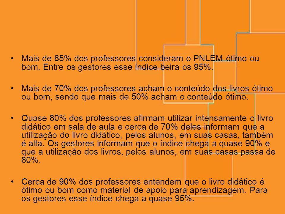 Mais de 85% dos professores consideram o PNLEM ótimo ou bom. Entre os gestores esse índice beira os 95%. Mais de 70% dos professores acham o conteúdo