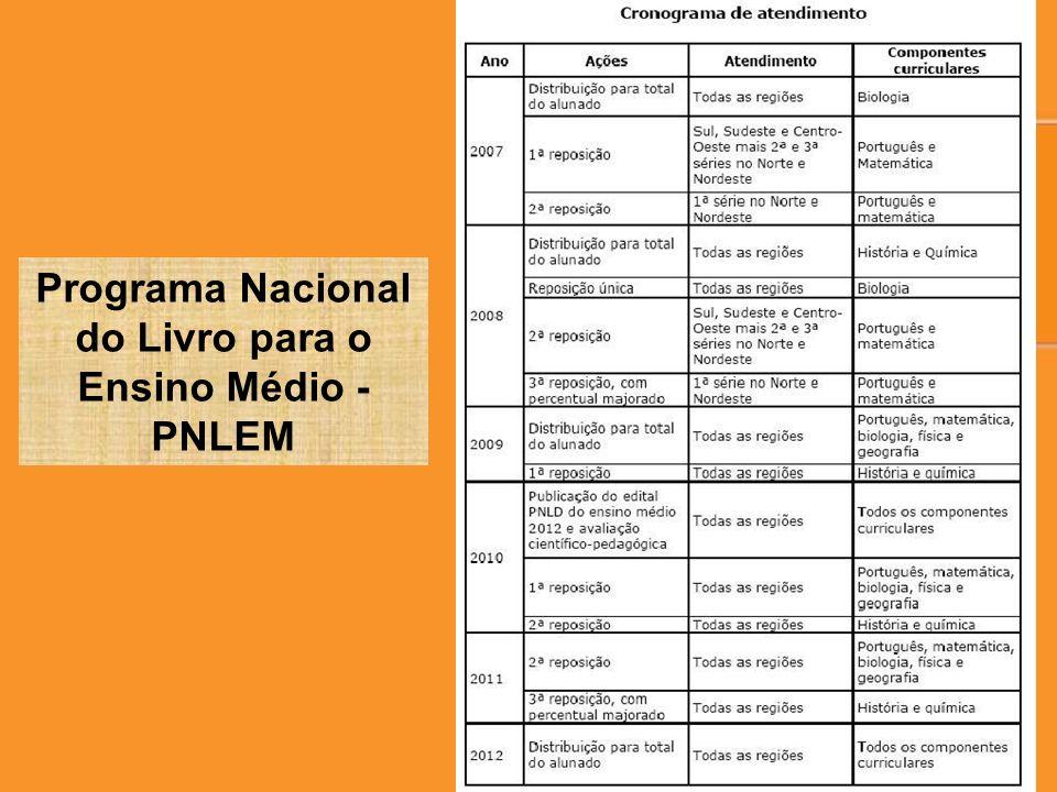 Programa Nacional do Livro para o Ensino Médio - PNLEM
