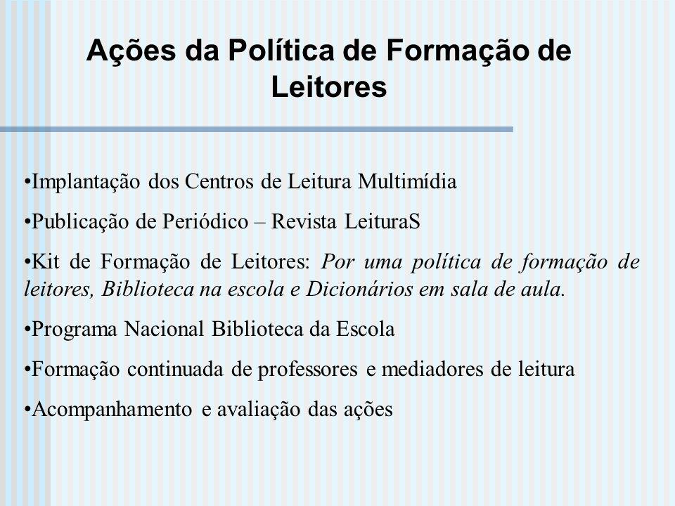 Ações da Política de Formação de Leitores Implantação dos Centros de Leitura Multimídia Publicação de Periódico – Revista LeituraS Kit de Formação de