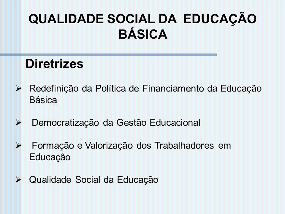 QUALIDADE SOCIAL DA EDUCAÇÃO BÁSICA Redefinição da Política de Financiamento da Educação Básica Democratização da Gestão Educacional Formação e Valori