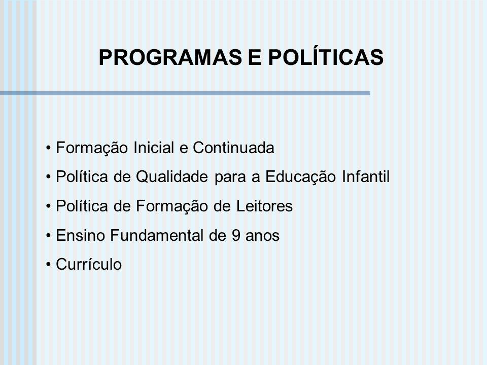 PROGRAMAS E POLÍTICAS Formação Inicial e Continuada Política de Qualidade para a Educação Infantil Política de Formação de Leitores Ensino Fundamental