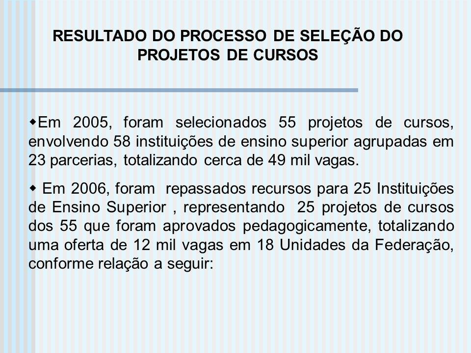 Em 2005, foram selecionados 55 projetos de cursos, envolvendo 58 instituições de ensino superior agrupadas em 23 parcerias, totalizando cerca de 49 mi