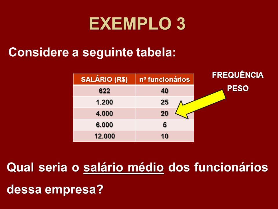 EXEMPLO 3 Considere a seguinte tabela: Qual seria o salário médio dos funcionários dessa empresa? SALÁRIO (R$) nº funcionários 62240 1.20025 4.00020 6
