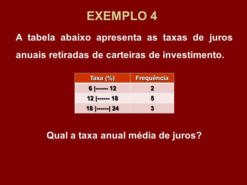 EXEMPLO 4 A tabela abaixo apresenta as taxas de juros anuais retiradas de carteiras de investimento. Taxa (%) Frequência 6 |------ 12 2 12 |------ 18