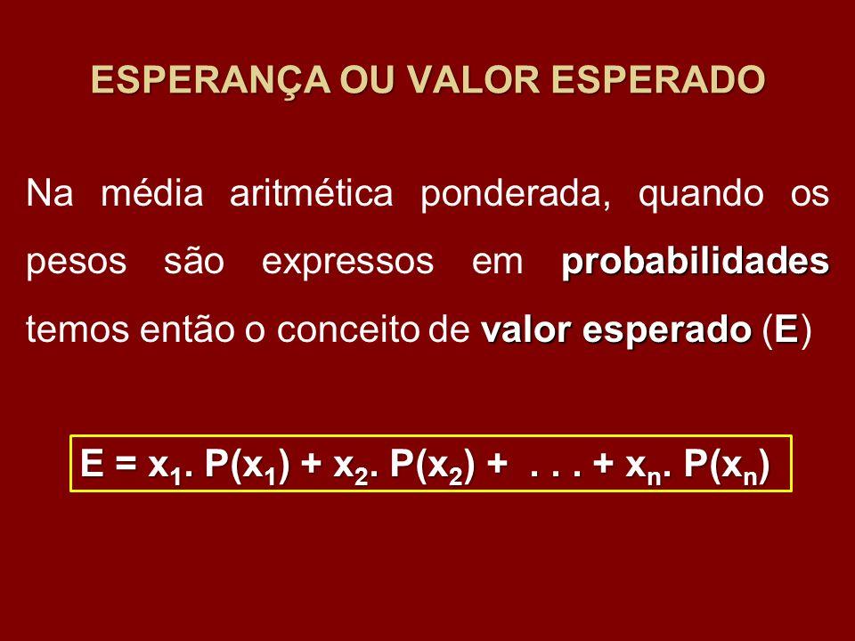 ESPERANÇA OU VALOR ESPERADO probabilidades valor esperado E Na média aritmética ponderada, quando os pesos são expressos em probabilidades temos então