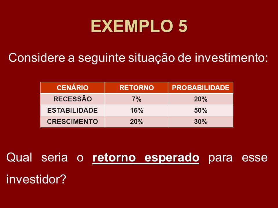 EXEMPLO 5 Considere a seguinte situação de investimento: CENÁRIORETORNOPROBABILIDADE RECESSÃO7%20% ESTABILIDADE16%50% CRESCIMENTO20%30% retorno espera
