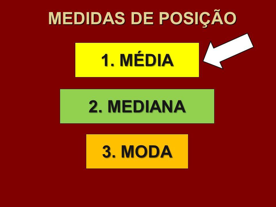 MEDIDAS DE POSIÇÃO MEDIDAS DE POSIÇÃO 1. MÉDIA 2. MEDIANA 3. MODA