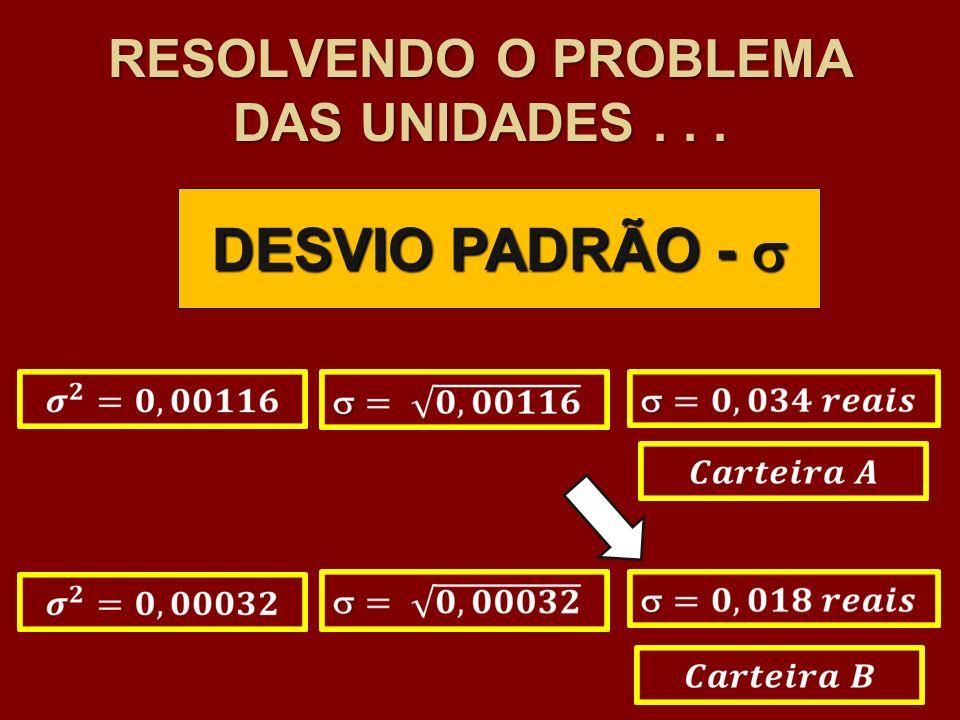 RESOLVENDO O PROBLEMA DAS UNIDADES... DESVIO PADRÃO - DESVIO PADRÃO -