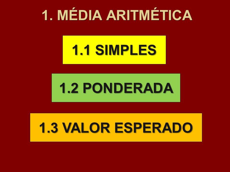1. MÉDIA ARITMÉTICA 1.1 SIMPLES 1.2 PONDERADA 1.3 VALOR ESPERADO