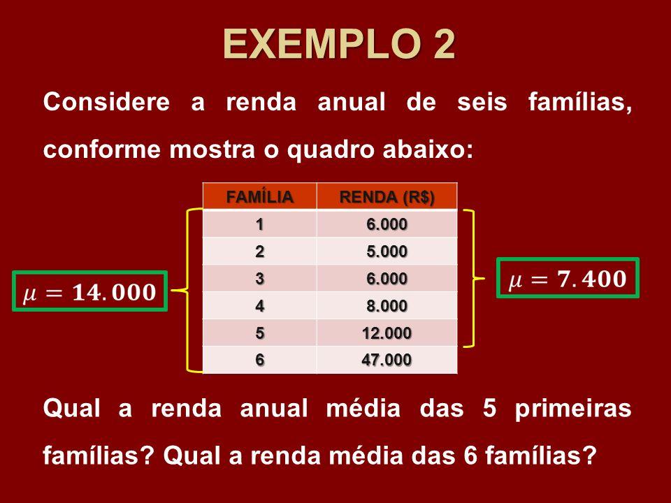EXEMPLO 2 Considere a renda anual de seis famílias, conforme mostra o quadro abaixo: FAMÍLIA RENDA (R$) 16.000 25.000 36.000 48.000 512.000 647.000 Qu