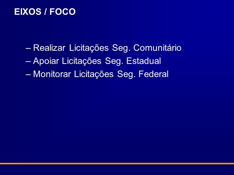 EIXOS / FOCO –Realizar Licitações Seg. Comunitário –Apoiar Licitações Seg.