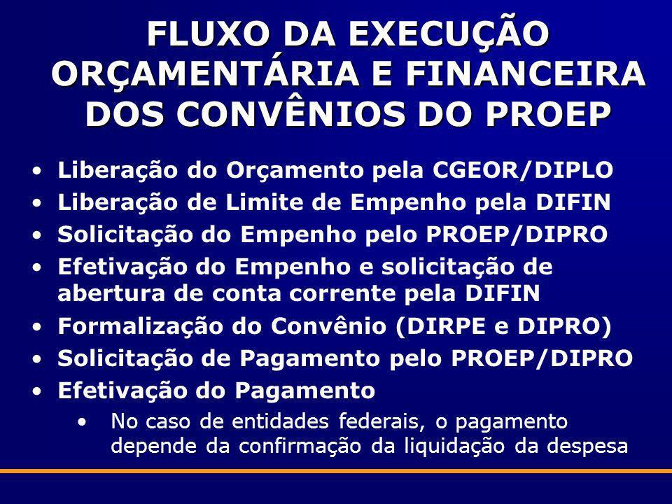 FLUXO DA EXECUÇÃO ORÇAMENTÁRIA E FINANCEIRA DOS CONVÊNIOS DO PROEP Liberação do Orçamento pela CGEOR/DIPLO Liberação de Limite de Empenho pela DIFIN S