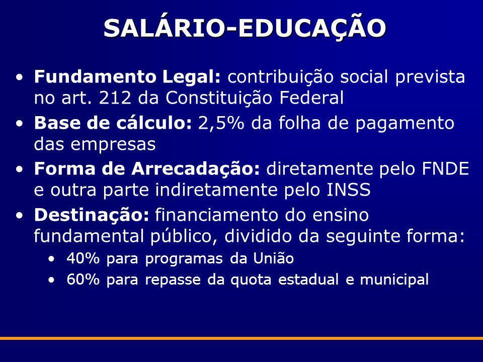 SALÁRIO-EDUCAÇÃO Fundamento Legal: contribuição social prevista no art. 212 da Constituição Federal Base de cálculo: 2,5% da folha de pagamento das em