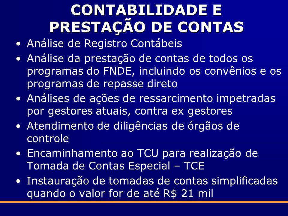 CONTABILIDADE E PRESTAÇÃO DE CONTAS Análise de Registro Contábeis Análise da prestação de contas de todos os programas do FNDE, incluindo os convênios