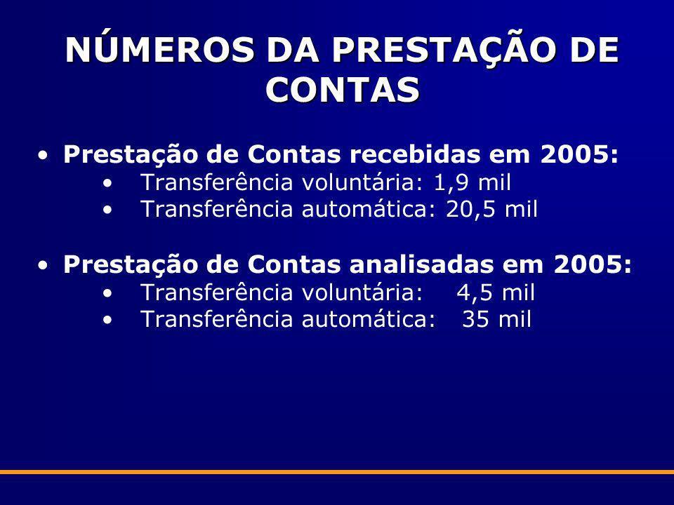NÚMEROS DA PRESTAÇÃO DE CONTAS Prestação de Contas recebidas em 2005: Transferência voluntária: 1,9 mil Transferência automática: 20,5 mil Prestação d