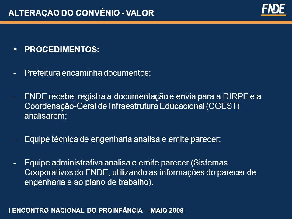 ALTERAÇÃO DO CONVÊNIO - VALOR PROCEDIMENTOS: -Prefeitura encaminha documentos; -FNDE recebe, registra a documentação e envia para a DIRPE e a Coordena