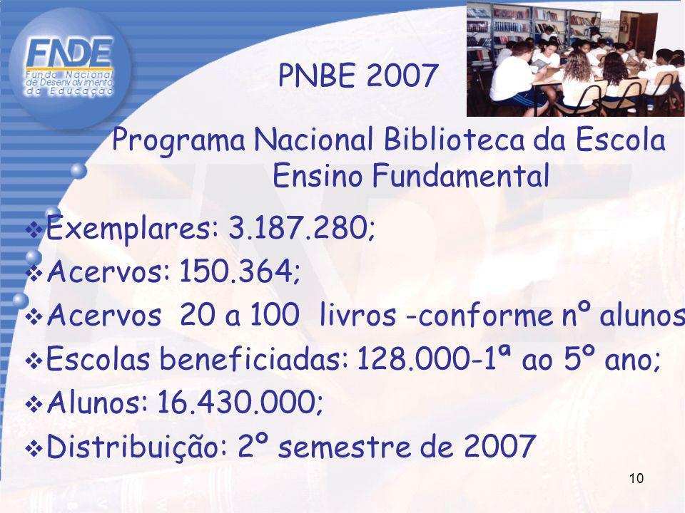 10 Exemplares: 3.187.280; Acervos: 150.364; Acervos 20 a 100 livros -conforme nº alunos; Escolas beneficiadas: 128.000-1ª ao 5º ano; Alunos: 16.430.00