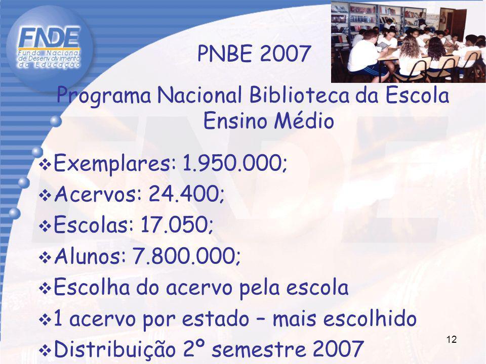 12 Exemplares: 1.950.000; Acervos: 24.400; Escolas: 17.050; Alunos: 7.800.000; Escolha do acervo pela escola 1 acervo por estado – mais escolhido Dist