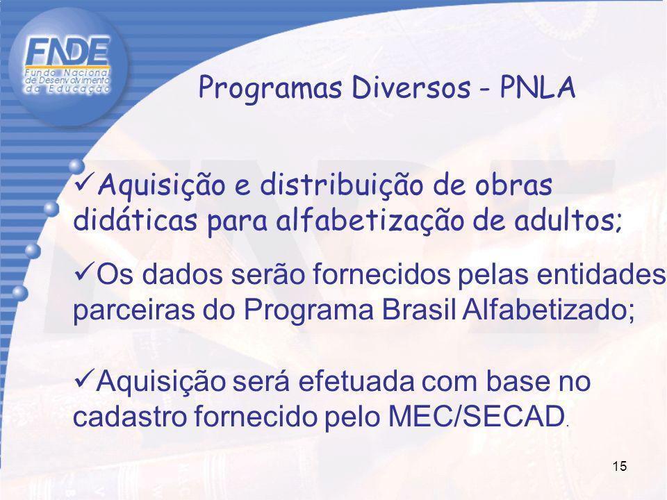 15 Aquisição e distribuição de obras didáticas para alfabetização de adultos; Os dados serão fornecidos pelas entidades parceiras do Programa Brasil A