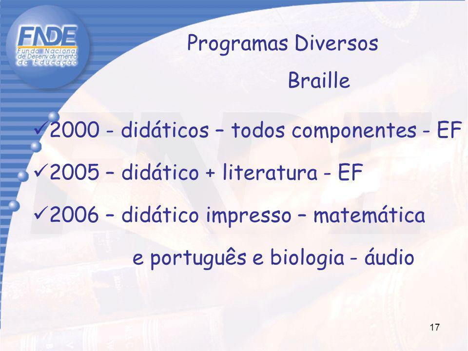 17 2000 - didáticos – todos componentes - EF 2005 – didático + literatura - EF 2006 – didático impresso – matemática e português e biologia - áudio Pr