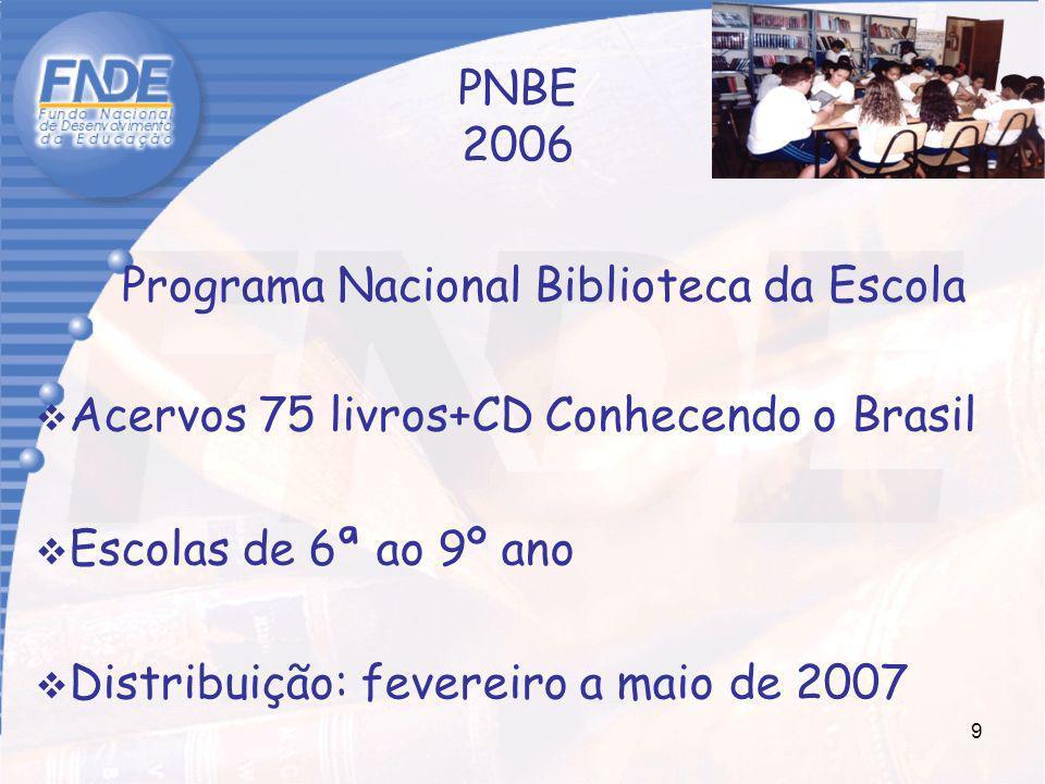 9 Acervos 75 livros+CD Conhecendo o Brasil Escolas de 6ª ao 9º ano Distribuição: fevereiro a maio de 2007 PNBE 2006 Programa Nacional Biblioteca da Es