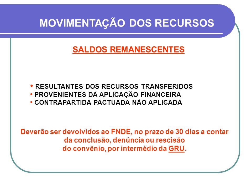 GRU – GUIA DE RECOLHIMENTO DA UNIÃO ONDE OBTÊ-LA.