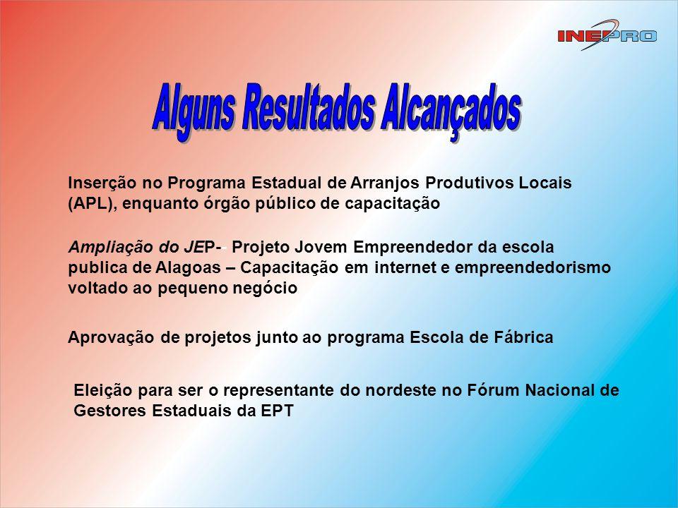 Inserção no Programa Estadual de Arranjos Produtivos Locais (APL), enquanto órgão público de capacitação Ampliação do JEP-- Projeto Jovem Empreendedor