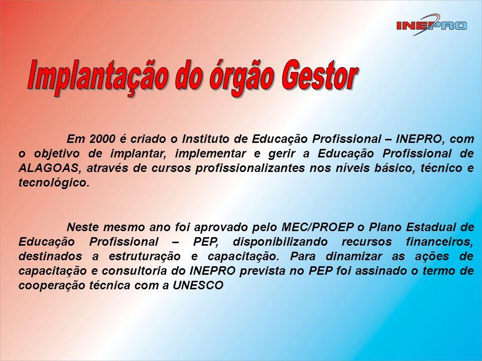 Em 2000 é criado o Instituto de Educação Profissional – INEPRO, com o objetivo de implantar, implementar e gerir a Educação Profissional de ALAGOAS, a