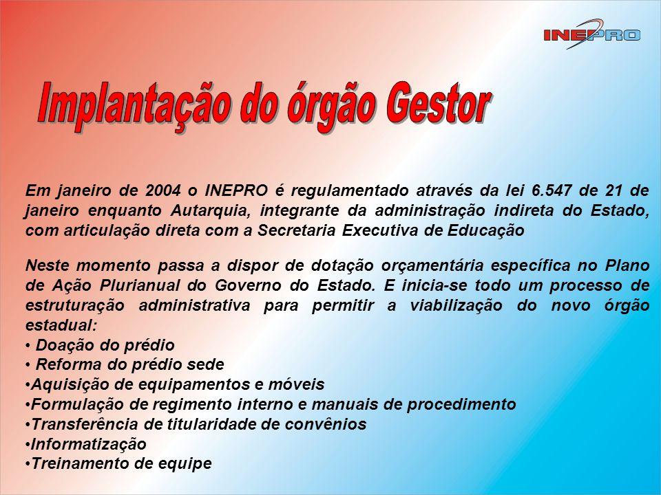 Em janeiro de 2004 o INEPRO é regulamentado através da lei 6.547 de 21 de janeiro enquanto Autarquia, integrante da administração indireta do Estado,
