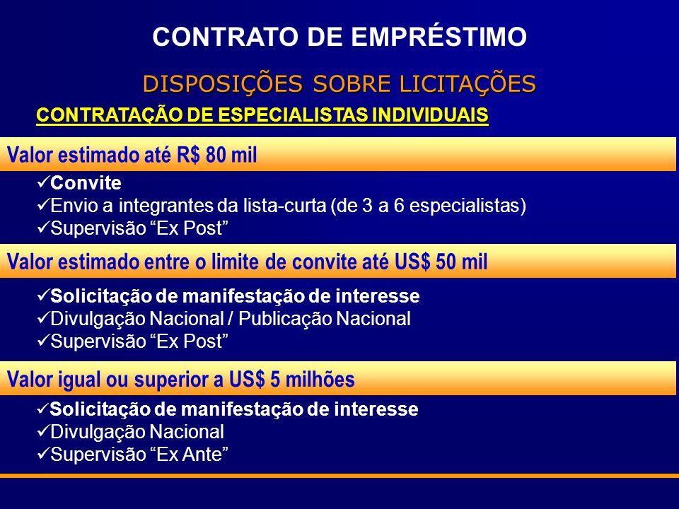 CONTRATO DE EMPRÉSTIMO DISPOSIÇÕES SOBRE LICITAÇÕES CONTRATAÇÃO DE ESPECIALISTAS INDIVIDUAIS Convite Envio a integrantes da lista-curta (de 3 a 6 espe