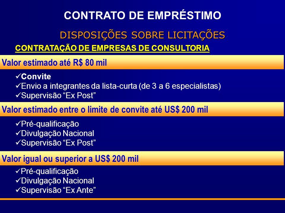 CONTRATO DE EMPRÉSTIMO DISPOSIÇÕES SOBRE LICITAÇÕES CONTRATAÇÃO DE EMPRESAS DE CONSULTORIA Convite Envio a integrantes da lista-curta (de 3 a 6 especi