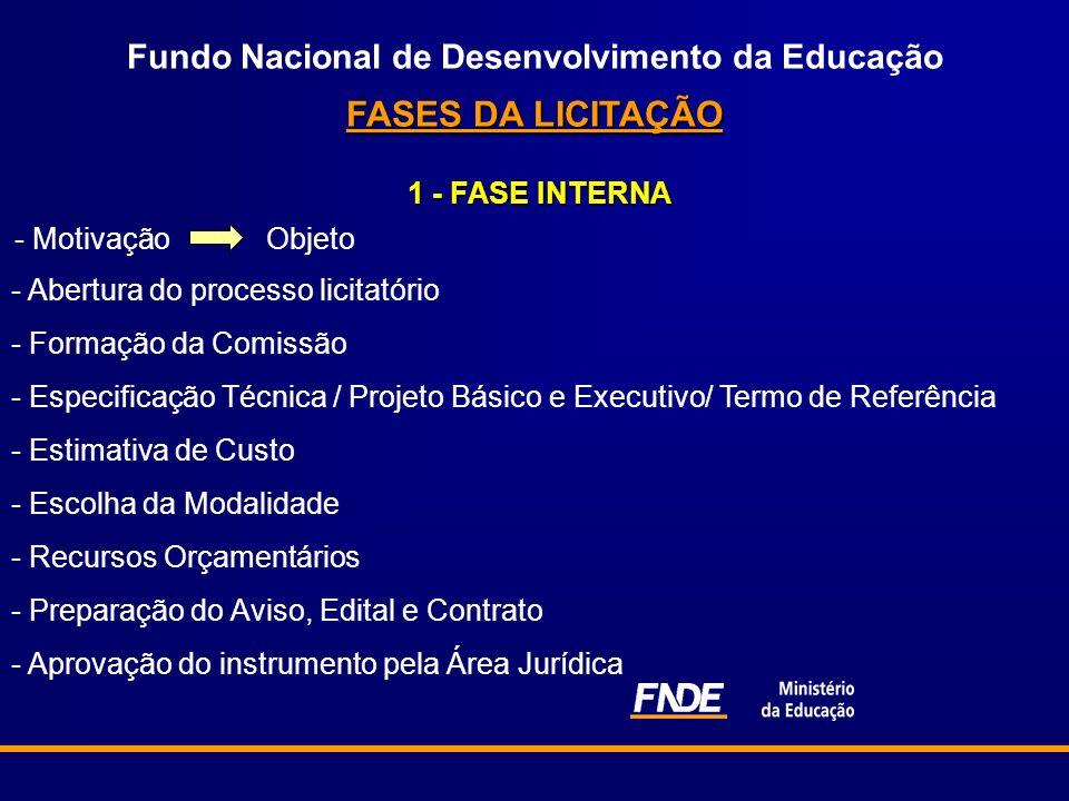 Fundo Nacional de Desenvolvimento da Educação FASES DA LICITAÇÃO - Abertura do processo licitatório - Formação da Comissão - Especificação Técnica / Projeto Básico e Executivo/ Termo de Referência - Estimativa de Custo - Escolha da Modalidade - Recursos Orçamentários - Preparação do Aviso, Edital e Contrato - Aprovação do instrumento pela Área Jurídica - Motivação Objeto 1 - FASE INTERNA