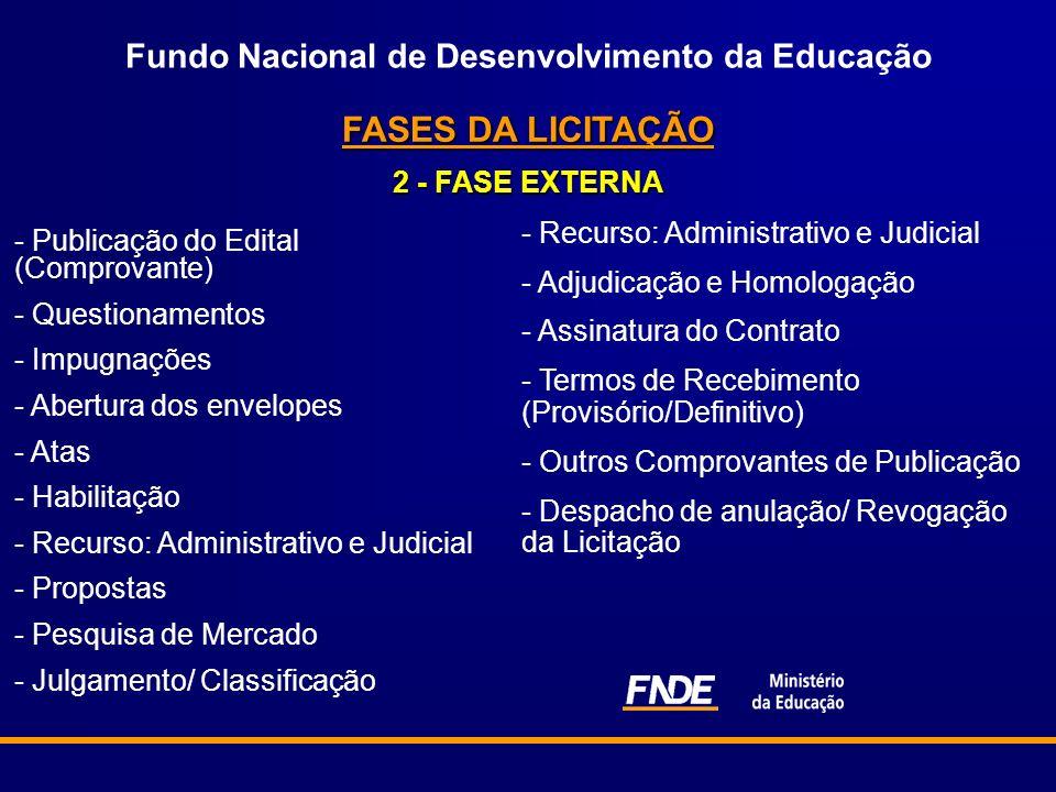 Fundo Nacional de Desenvolvimento da Educação FASES DA LICITAÇÃO - Publicação do Edital (Comprovante) - Questionamentos - Impugnações - Abertura dos e