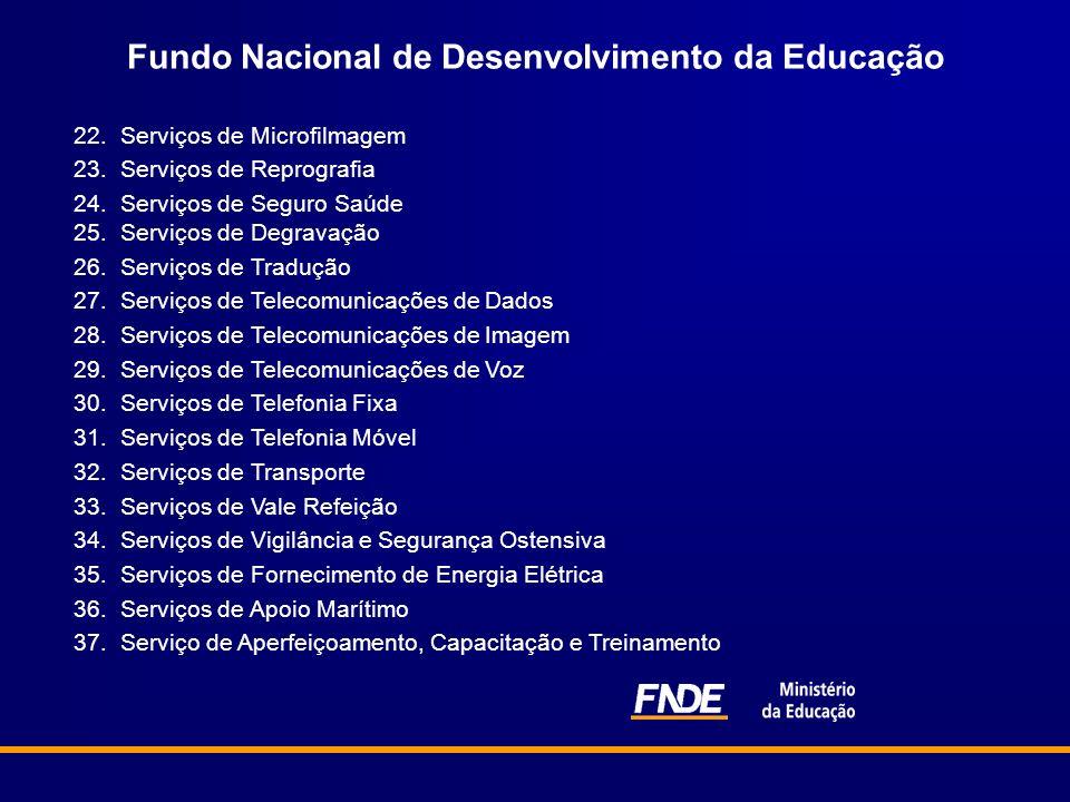 Fundo Nacional de Desenvolvimento da Educação 22. Serviços de Microfilmagem 23. Serviços de Reprografia 24. Serviços de Seguro Saúde 25. Serviços de D