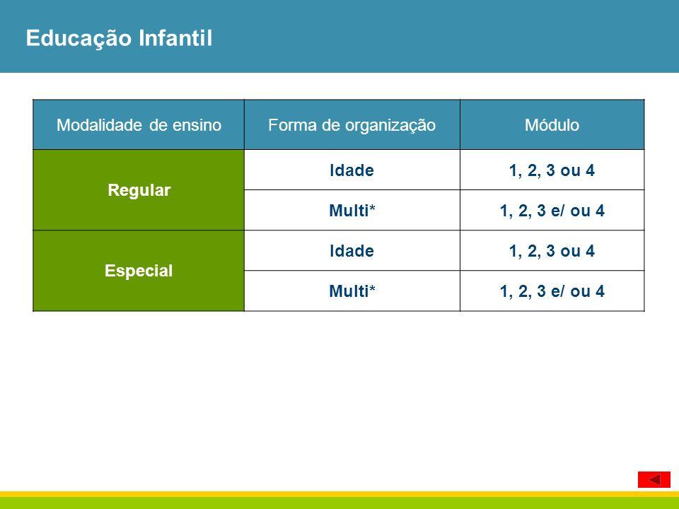 Educação Infantil Modalidade de ensinoForma de organizaçãoMódulo Regular Idade1, 2, 3 ou 4 Multi*1, 2, 3 e/ ou 4 Especial Idade1, 2, 3 ou 4 Multi*1, 2