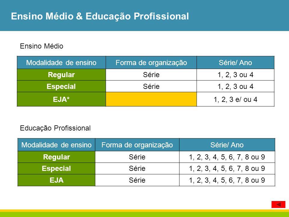 Ensino Médio & Educação Profissional Modalidade de ensinoForma de organizaçãoSérie/ Ano RegularSérie1, 2, 3 ou 4 EspecialSérie1, 2, 3 ou 4 EJA*1, 2, 3