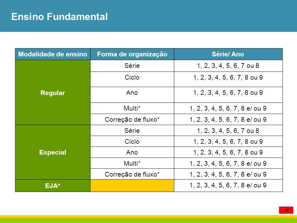 Ensino Fundamental Modalidade de ensinoForma de organizaçãoSérie/ Ano Regular Série1, 2, 3, 4, 5, 6, 7 ou 8 Ciclo1, 2, 3, 4, 5, 6, 7, 8 ou 9 Ano1, 2,