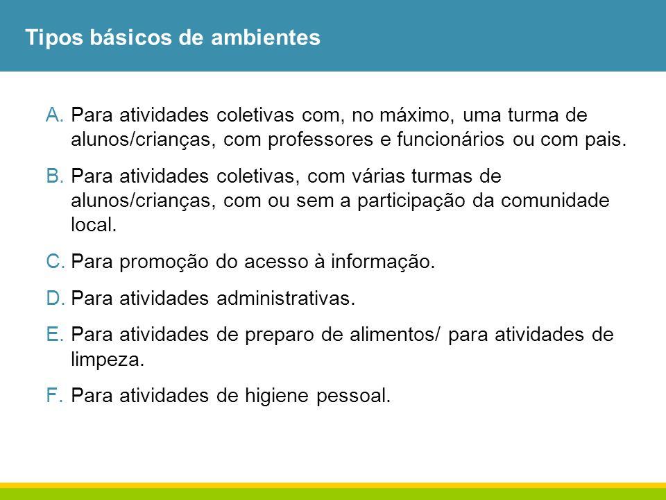 Tipos básicos de ambientes A.Para atividades coletivas com, no máximo, uma turma de alunos/crianças, com professores e funcionários ou com pais. B.Par