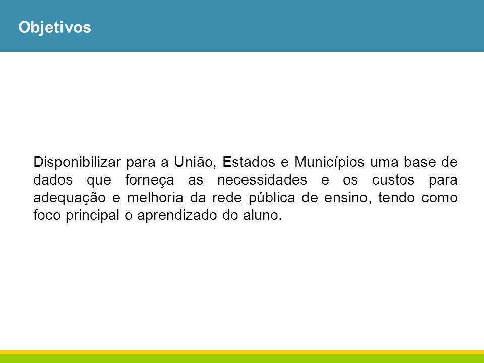 Orçamento sintético RELATÓRIO DE ORÇAMENTO SINTÉTICO UF: GO Município: Águas Lindas de Goiás Escola: Esc.