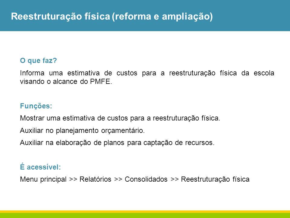 Reestruturação física (reforma e ampliação) O que faz? Informa uma estimativa de custos para a reestruturação física da escola visando o alcance do PM