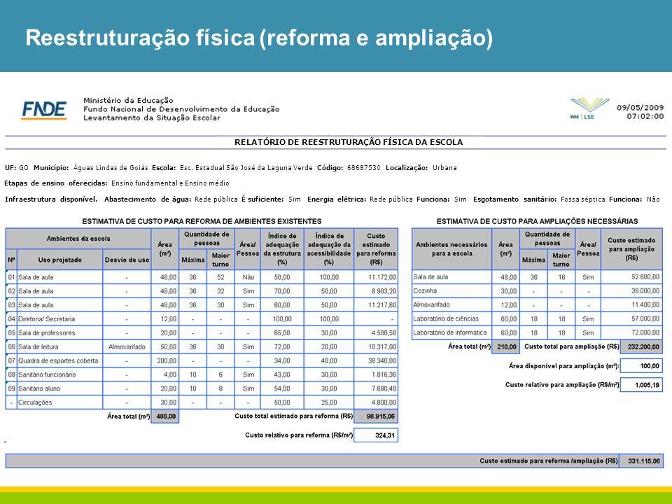 Reestruturação física (reforma e ampliação) RELATÓRIO DE REESTRUTURAÇÃO FÍSICA DA ESCOLA UF: GO Município: Águas Lindas de Goiás Escola: Esc. Estadual