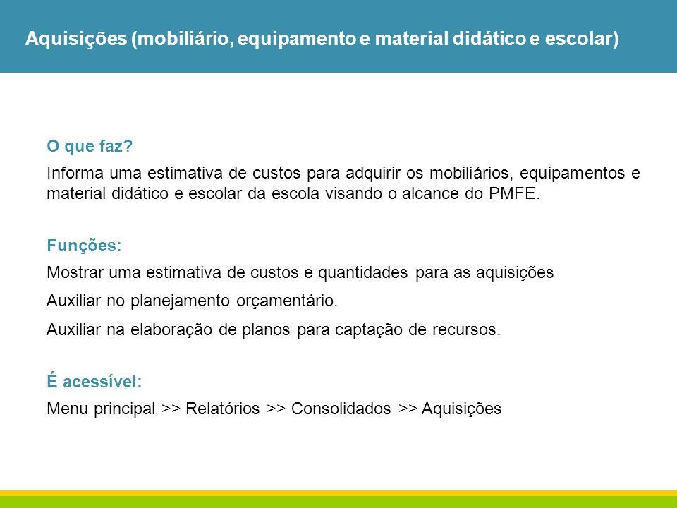 Aquisições (mobiliário, equipamento e material didático e escolar) O que faz? Informa uma estimativa de custos para adquirir os mobiliários, equipamen