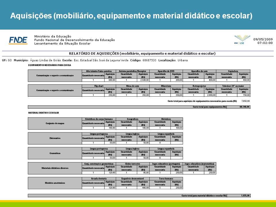 Aquisições (mobiliário, equipamento e material didático e escolar) RELATÓRIO DE AQUISIÇÕES (mobiliário, equipamento e material didático e escolar) UF: