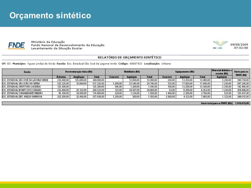 Orçamento sintético RELATÓRIO DE ORÇAMENTO SINTÉTICO UF: GO Município: Águas Lindas de Goiás Escola: Esc. Estadual São José da Laguna Verde Código: 68