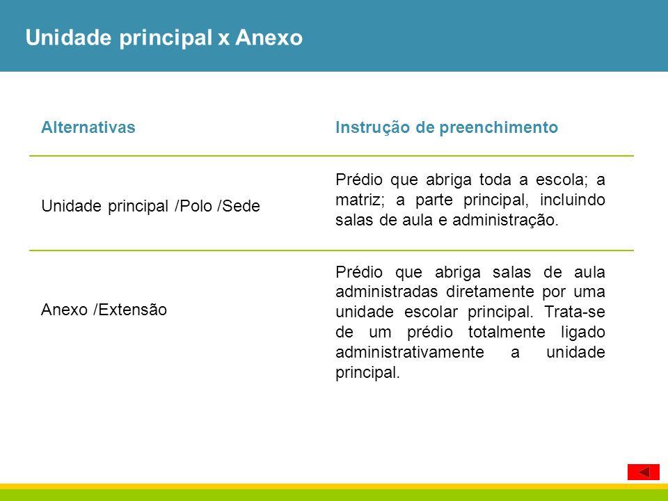 Unidade principal x Anexo Alternativas Unidade principal /Polo /Sede Anexo /Extensão Instrução de preenchimento Prédio que abriga toda a escola; a mat